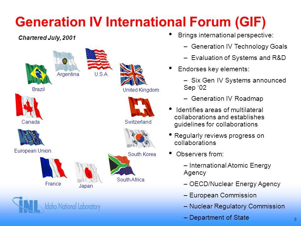 EC Regulation of Corporate Governance (International Corporate Law