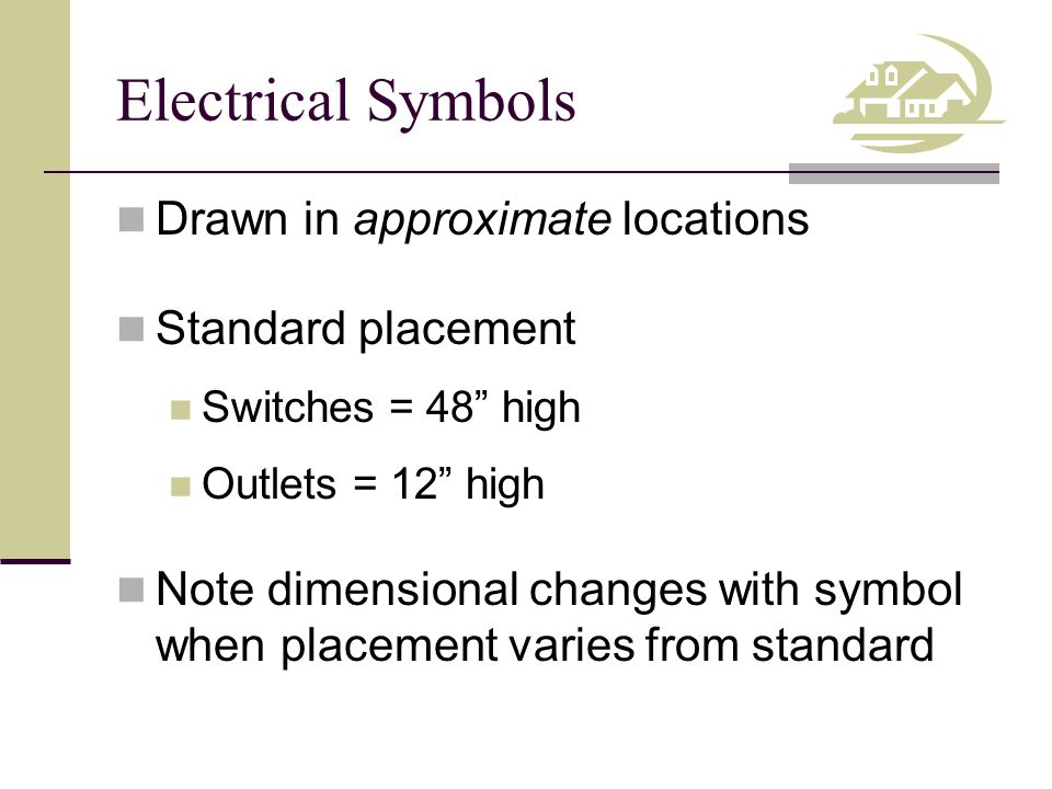 Electrical Outlets Electrical Outlets Symbols