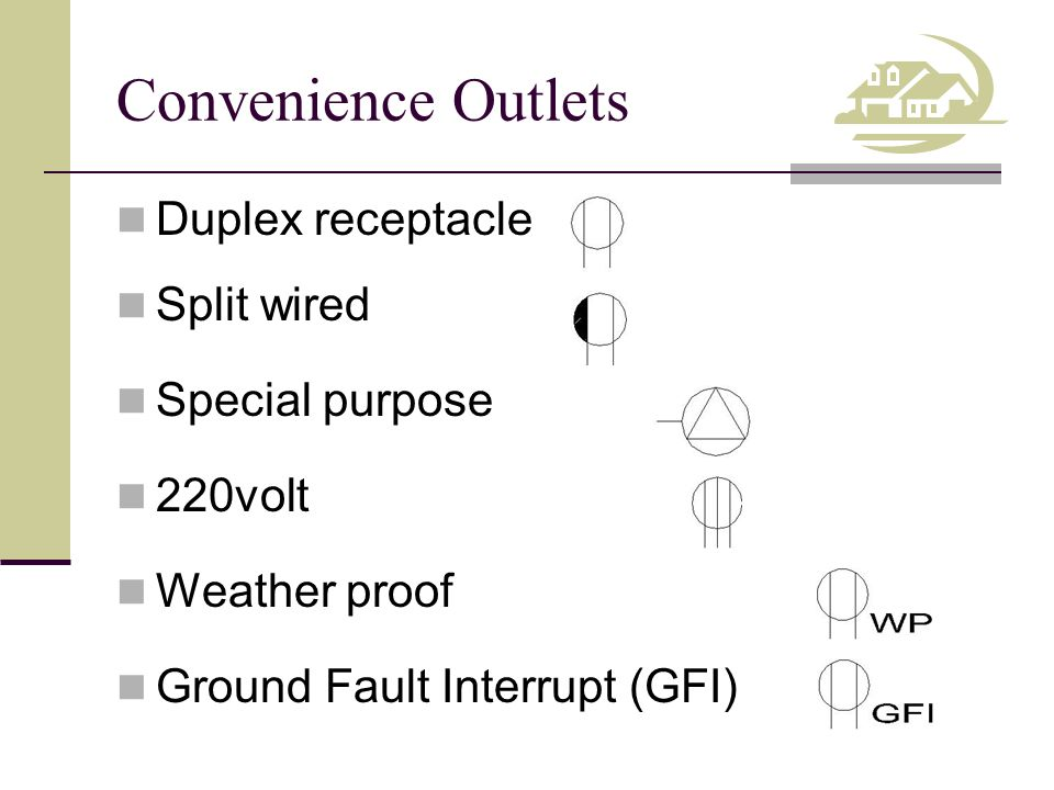Competency: Draw Electrical Plans - ppt download