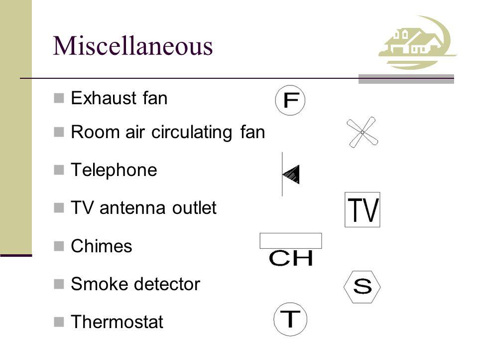 Exhaust Fan Symbol Blueprint,Fan.Home Plans Ideas Picture