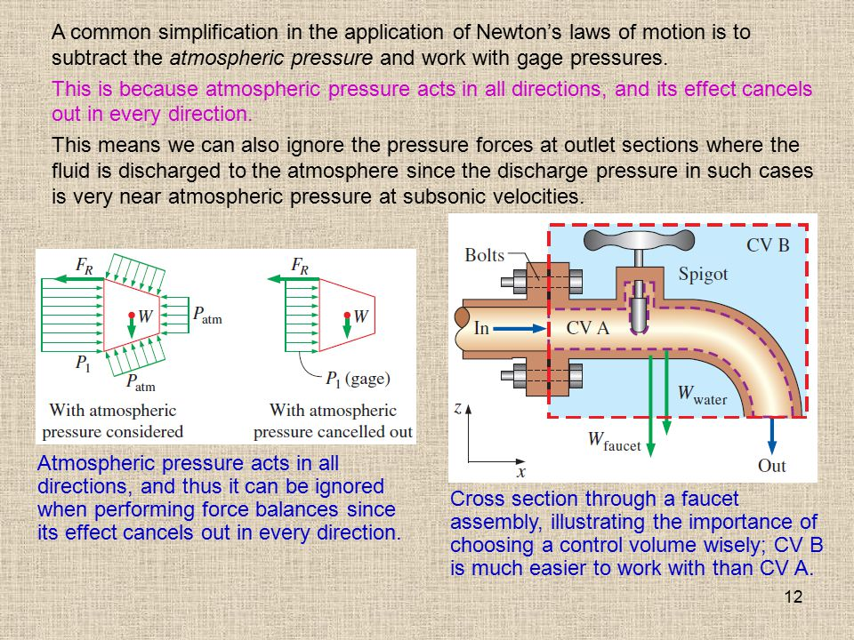 A common simplification in the application of Newton's laws of motion is to subtract the atmospheric pressure and work with gage pressures.