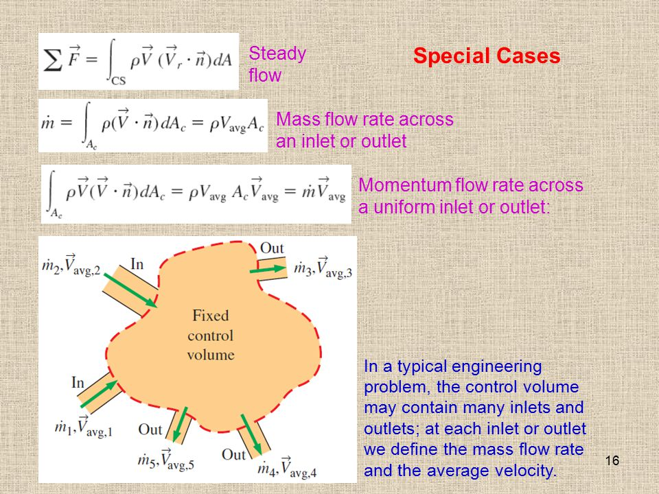 Special Cases Steady flow Mass flow rate across an inlet or outlet