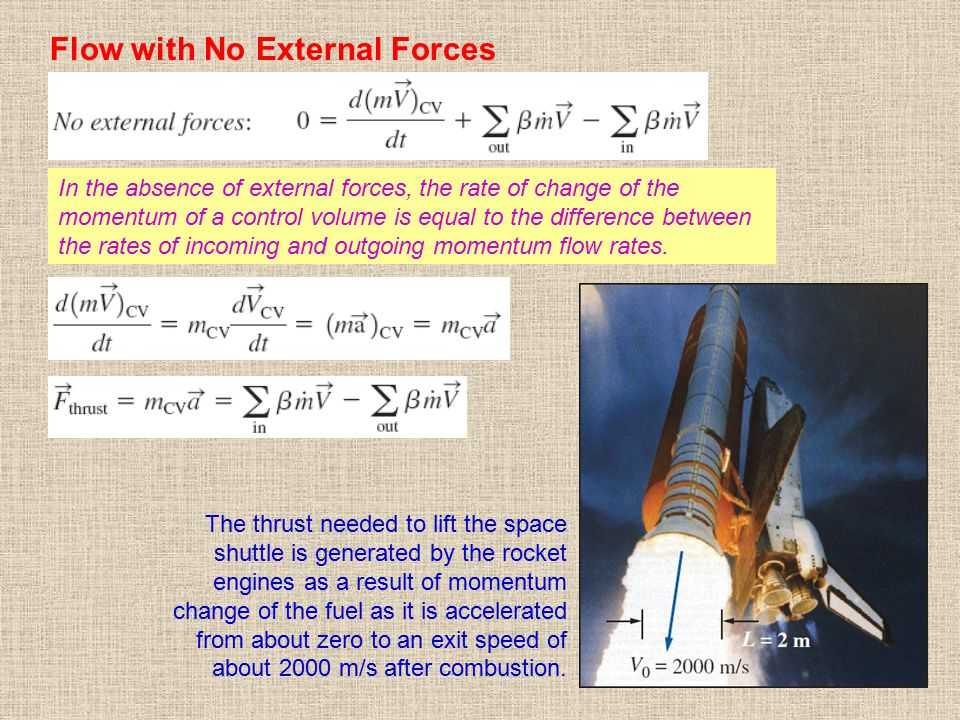 Flow with No External Forces