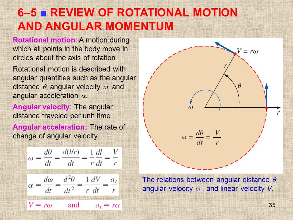 6–5 ■ REVIEW OF ROTATIONAL MOTION AND ANGULAR MOMENTUM