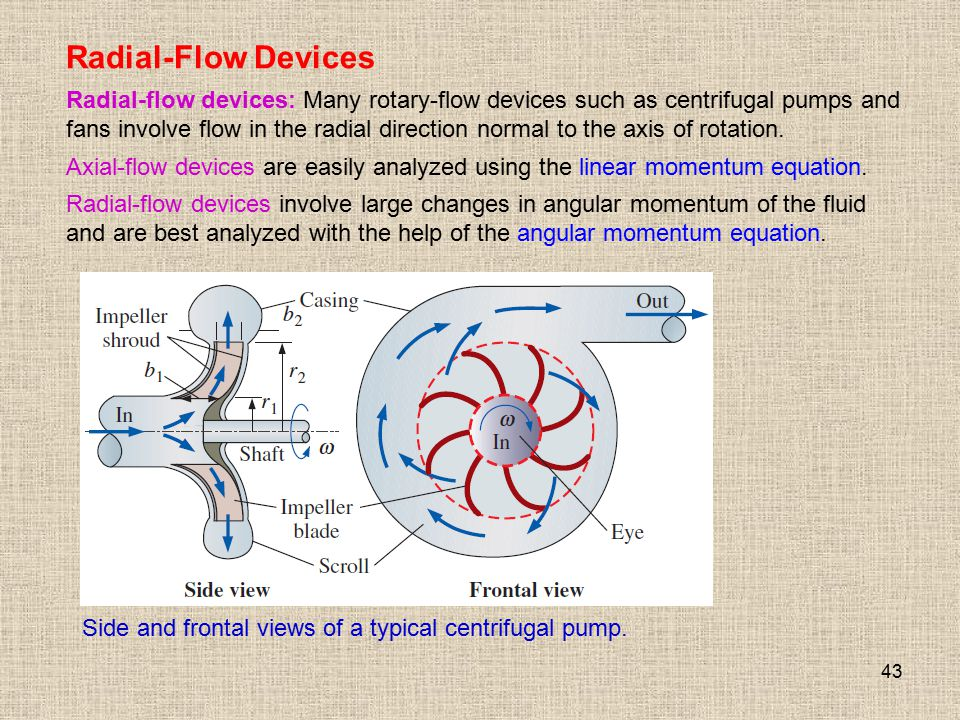 Radial-Flow Devices