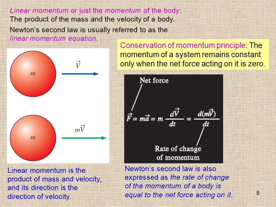 Linear momentum or just the momentum of the body: The product of the mass and the velocity of a body.