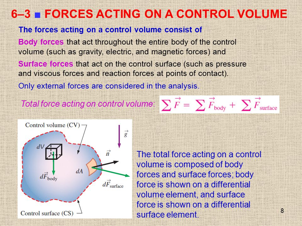 6–3 ■ FORCES ACTING ON A CONTROL VOLUME