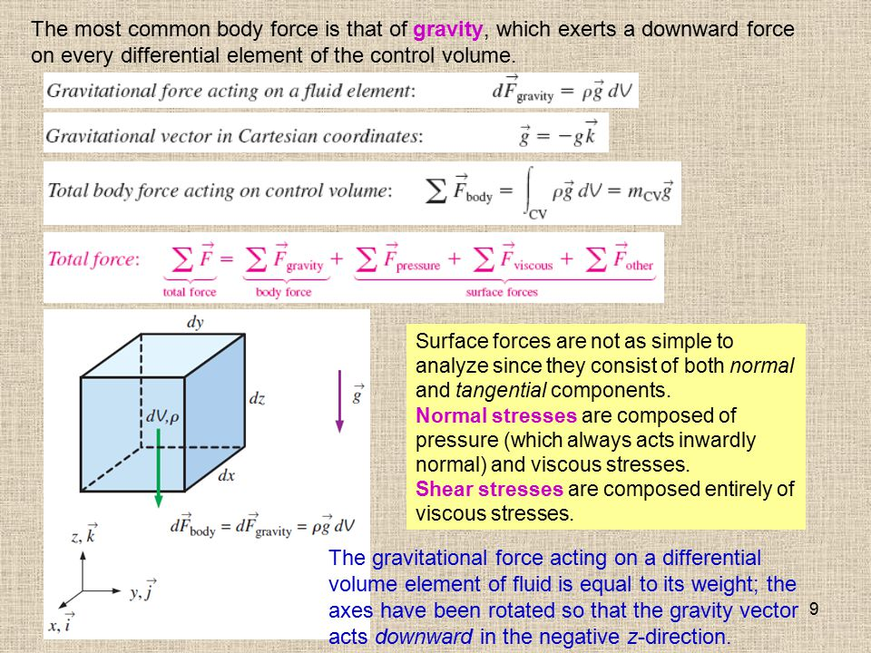 The most common body force is that of gravity, which exerts a downward force on every differential element of the control volume.