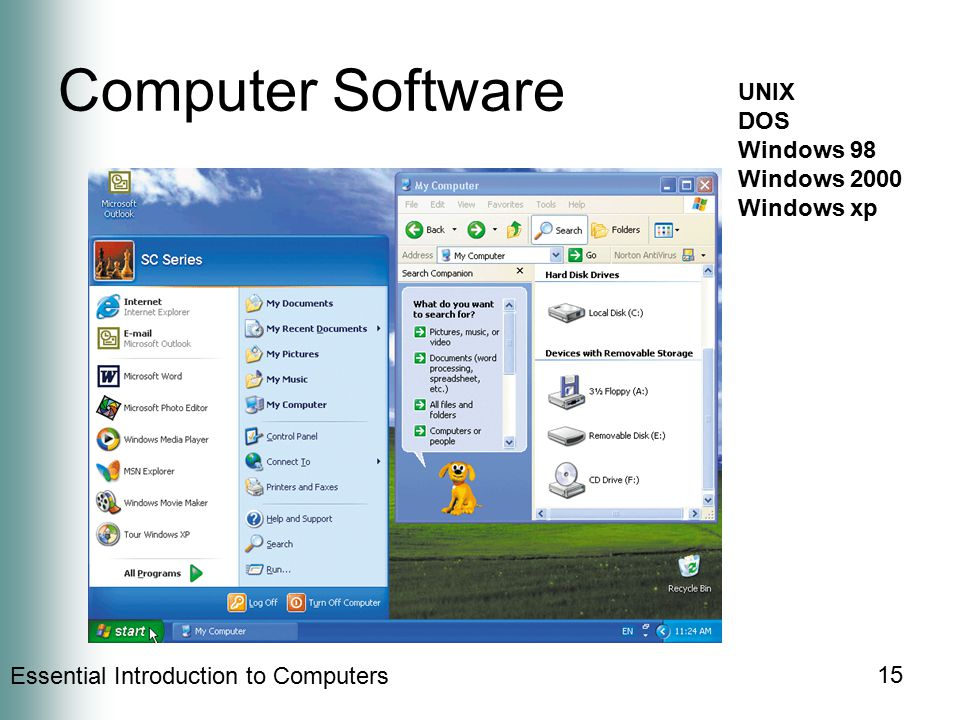 Computer Software UNIX DOS Windows 98 Windows 2000 Windows xp