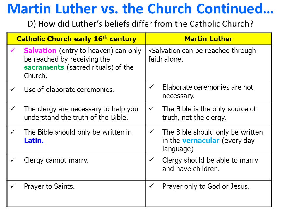 martin luthers view on religion and the catholic church Martin luther: the great-grandfather of church  intertwined with the catholic church the established religion of the empire at  church in luthers view.