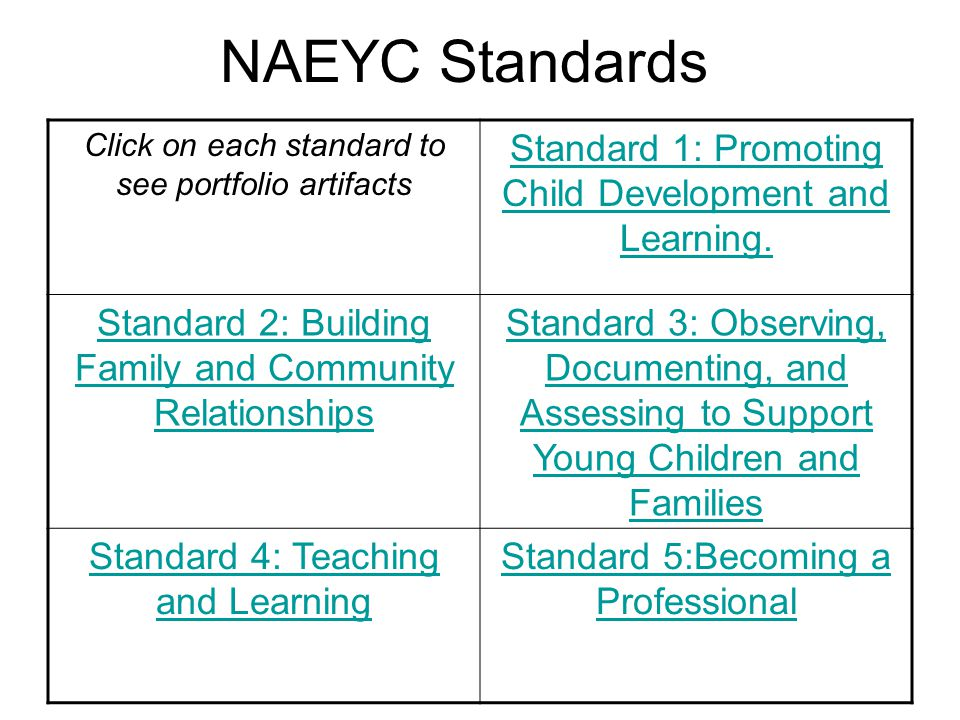 naeyc standards Naeyc teacher / child ratios age group group size 6 8 10 12 14 16 18 20 22 24 infants birth to 15 months 1:3 1:4 toddler / twos (12-36.
