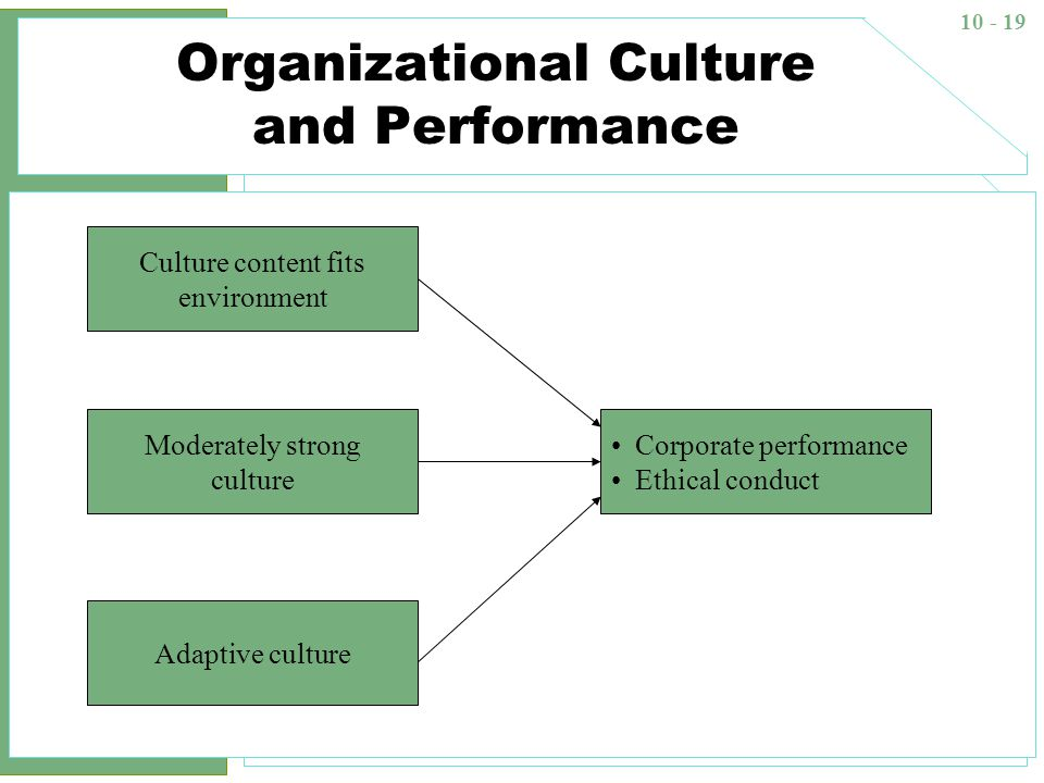performance of information systems through organizational culture essay Impact of organizational culture on employee and ability of system culture of an organization have relate organization performance and culture to each.