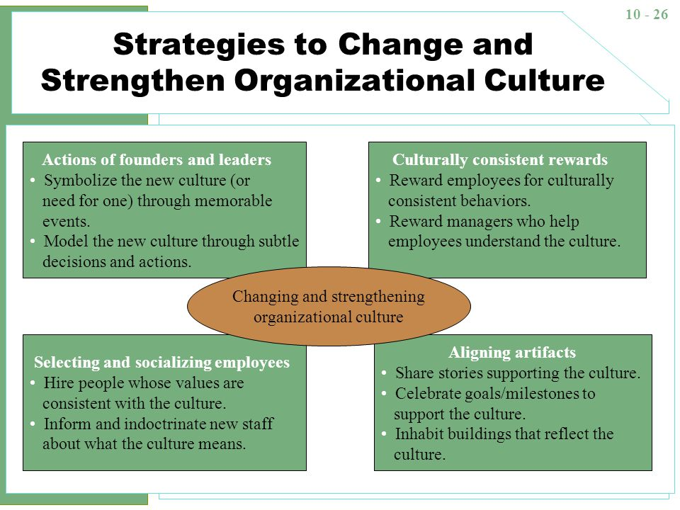 indentify the four strategies for changing and strengthening organizational culture Size-fits-all prescription for organizational change or anticipate all the details and   internationally—strengthen its management of knowledge-sharing  requires  leadership that encourages needed changes in culture, provides supportive  3  strategy: designing knowledge-sharing initiatives 4 incentives: updating.