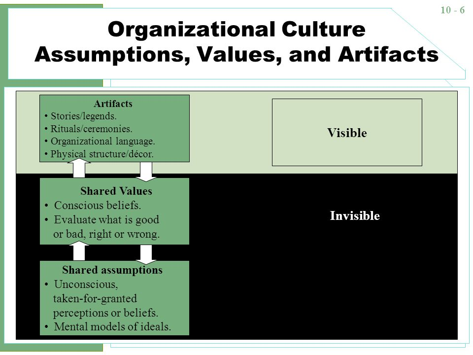 good and bad organisational culture examples People in every workplace talk about organization culture  a prospective  employee, explores whether the candidate is a good cultural fit.