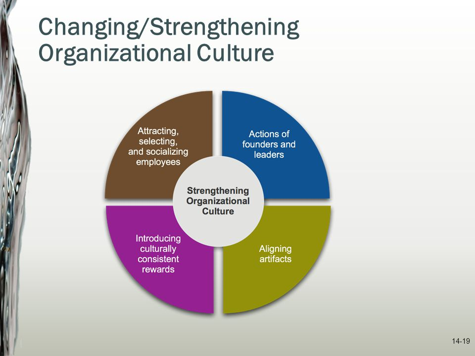 influence on culture in organization essay Corporate culture essay by lauren bradshaw and behavioral norms of an organization based on the beliefs, attitudes, and priorities of its members.