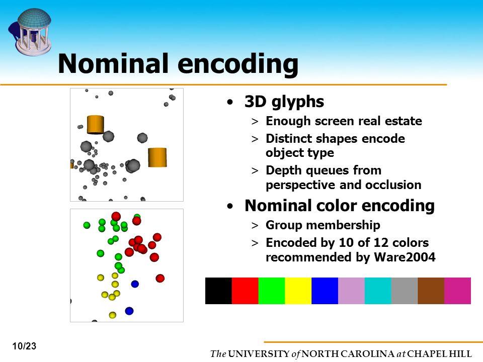 Nominal encoding 3D glyphs Nominal color encoding