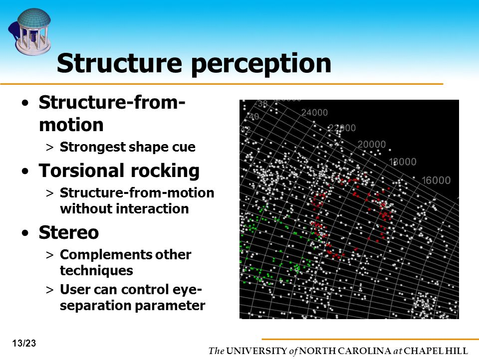 Structure perception Structure-from-motion Torsional rocking Stereo