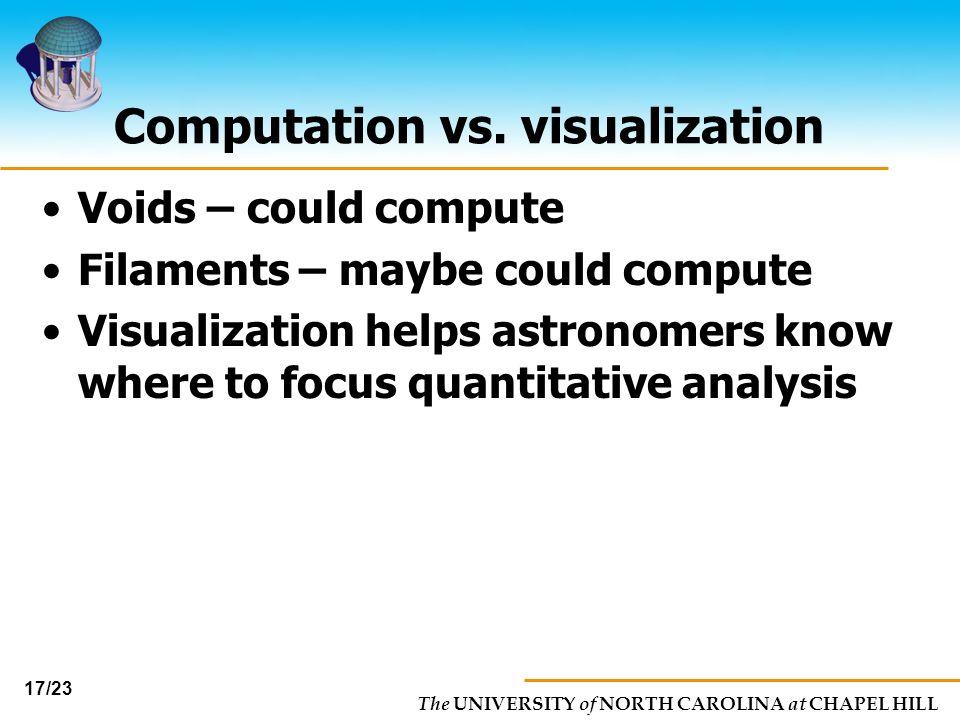 Computation vs. visualization