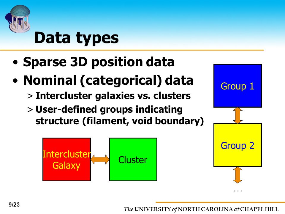 Data types Sparse 3D position data Nominal (categorical) data