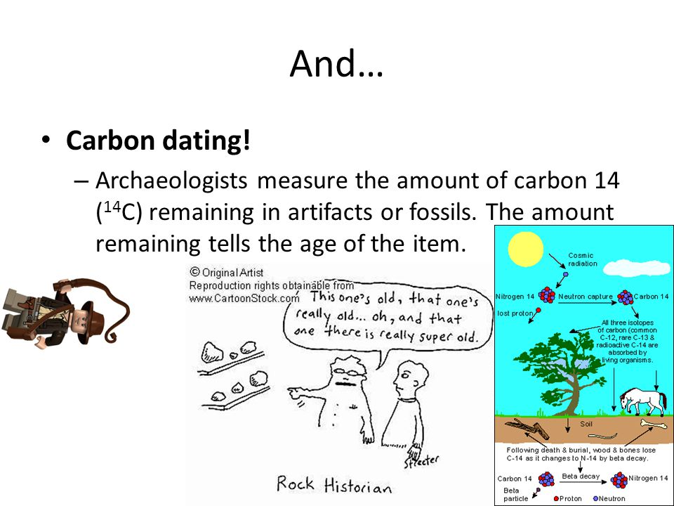 Dating artifacts and fossils
