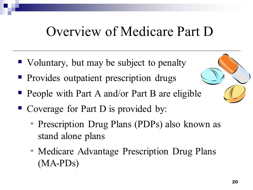 Is viagra covered under medicare part d
