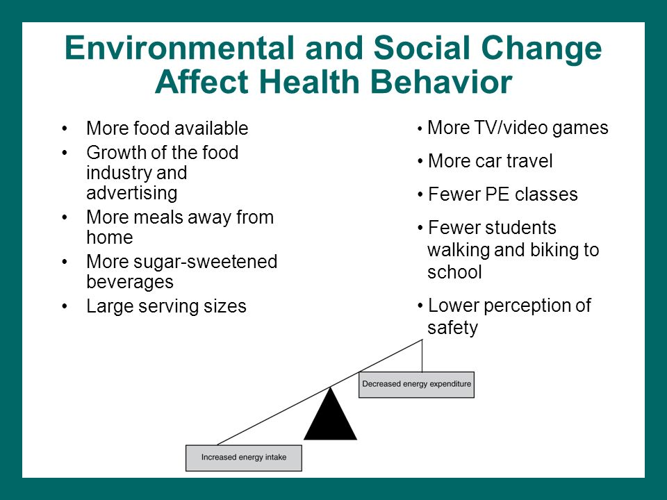 Environmental and Social Change Affect Health Behavior