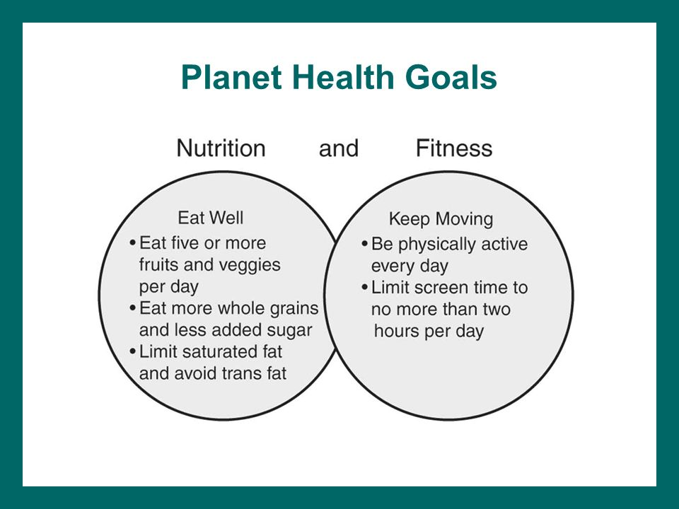 Planet Health Goals Ask students to compare the class data with the Planet Health messages.