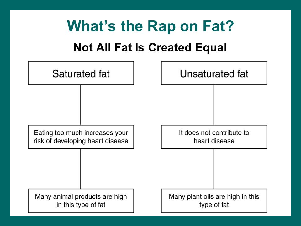 Not All Fat Is Created Equal