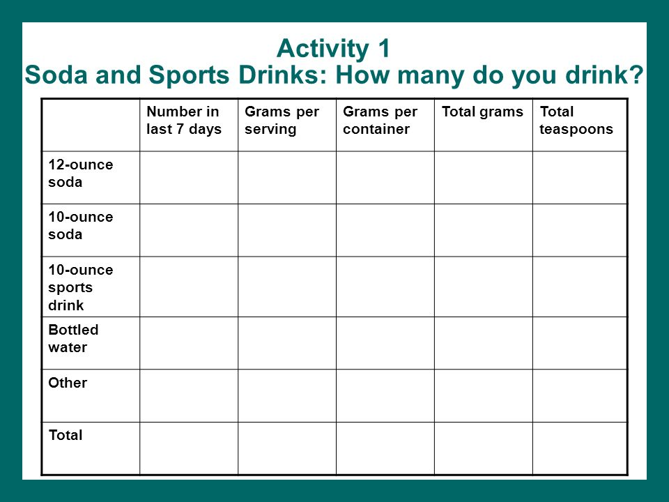 Activity 1 Soda and Sports Drinks: How many do you drink