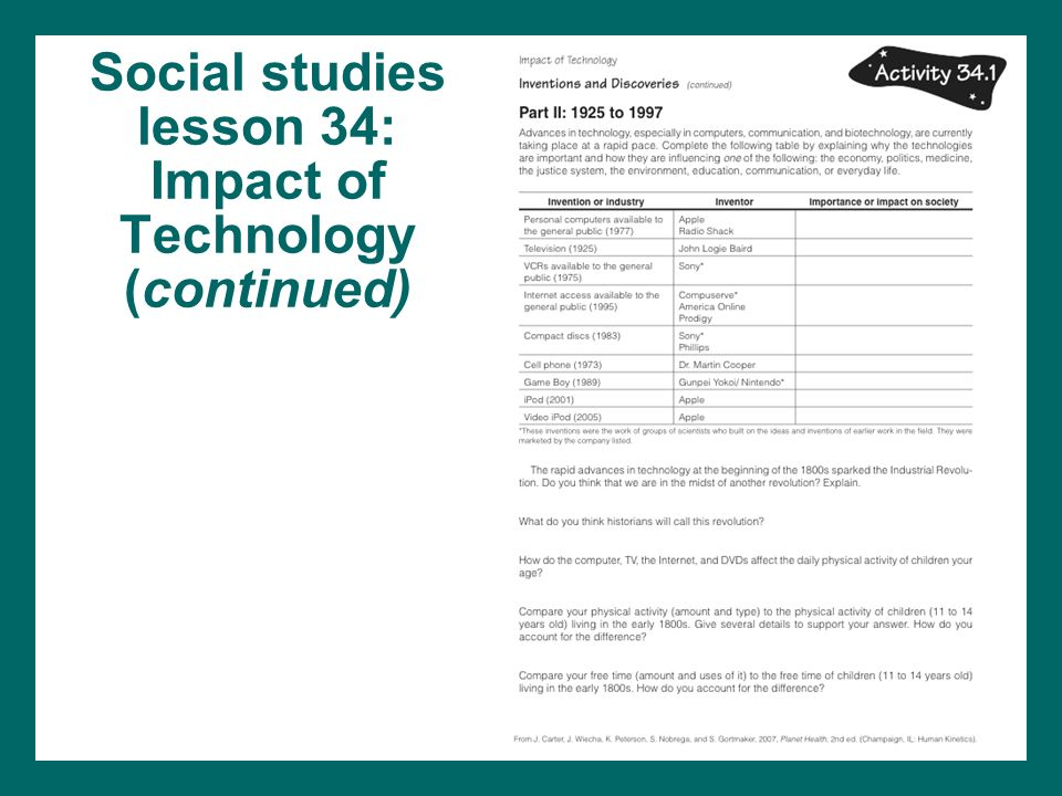 Social studies lesson 34: Impact of Technology (continued)