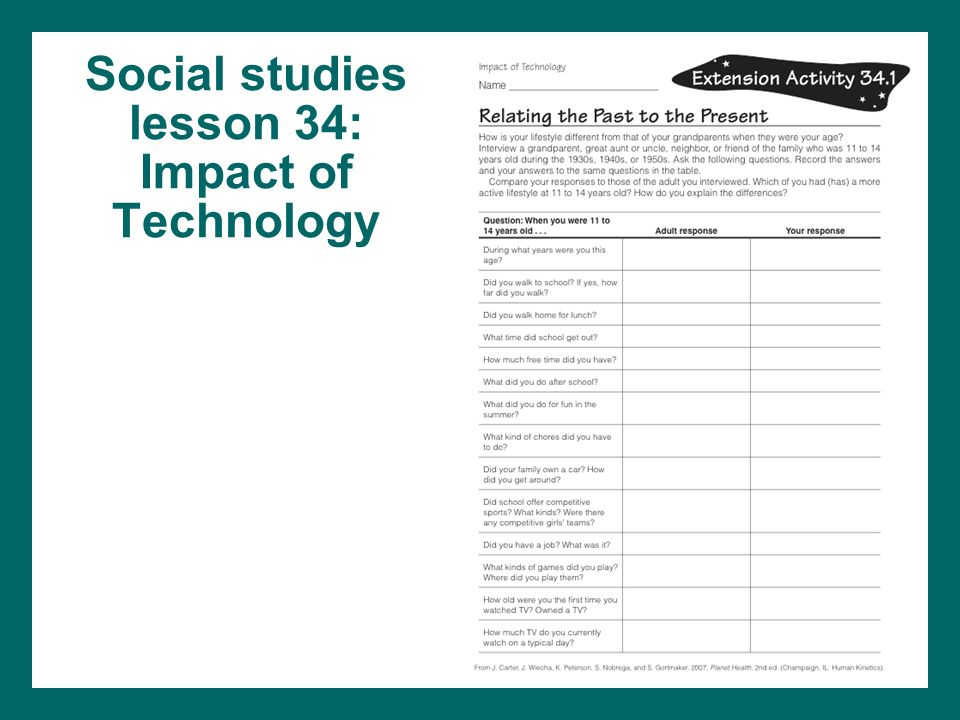Social studies lesson 34: Impact of Technology