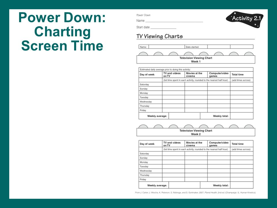 Power Down: Charting Screen Time