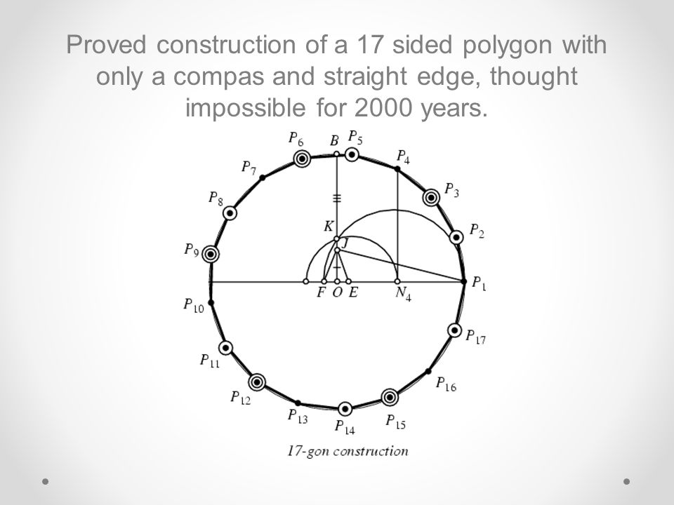 how to create a polygon with a compas