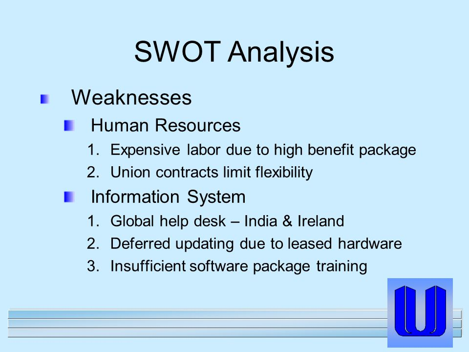 swot matrix of payroll system The swot-radar screen™ refers to a nested swot matrix at 3 levels: level of system trade-offs in a swot analysis matrix in payroll costs and slower.