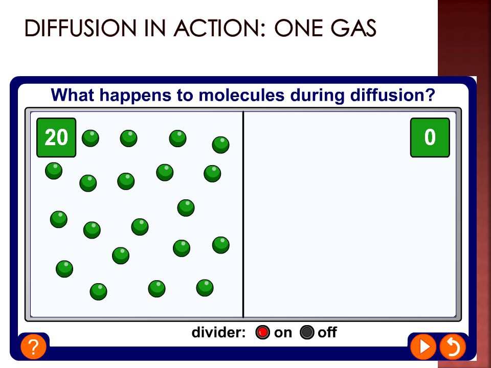 Diffusion in action: one gas
