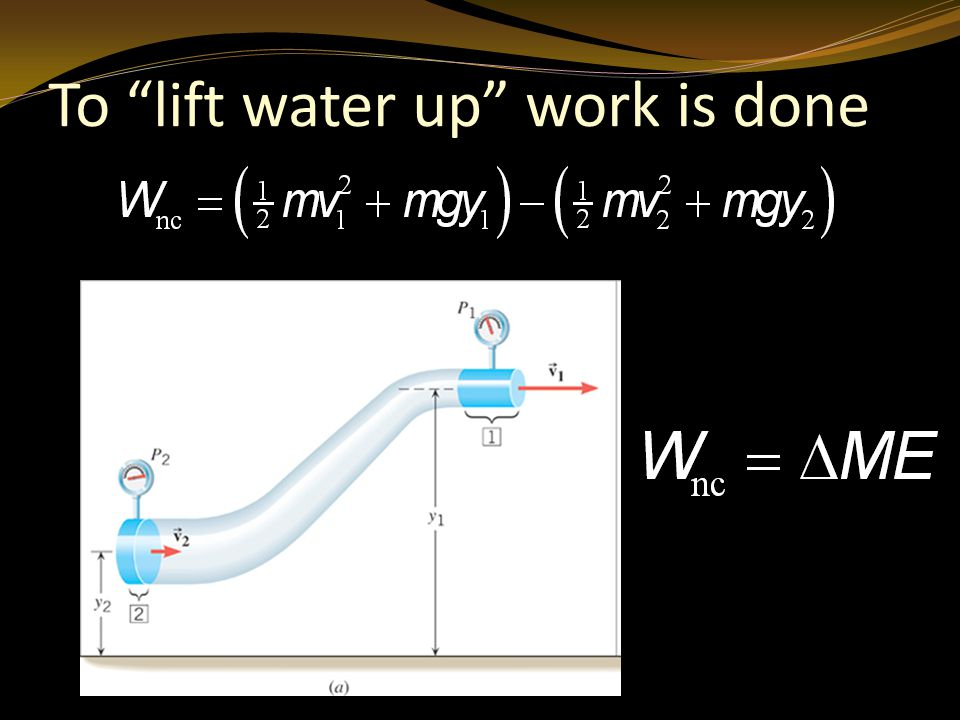 To lift water up work is done