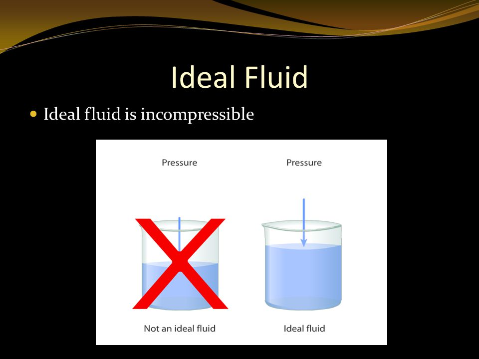 Ideal Fluid Ideal fluid is incompressible