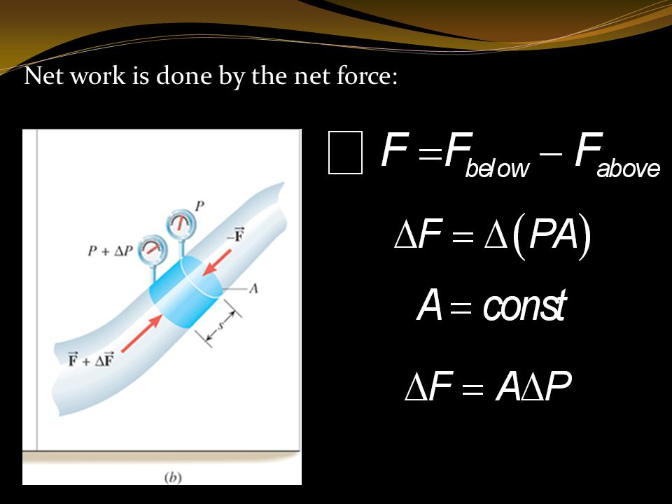 Net work is done by the net force: