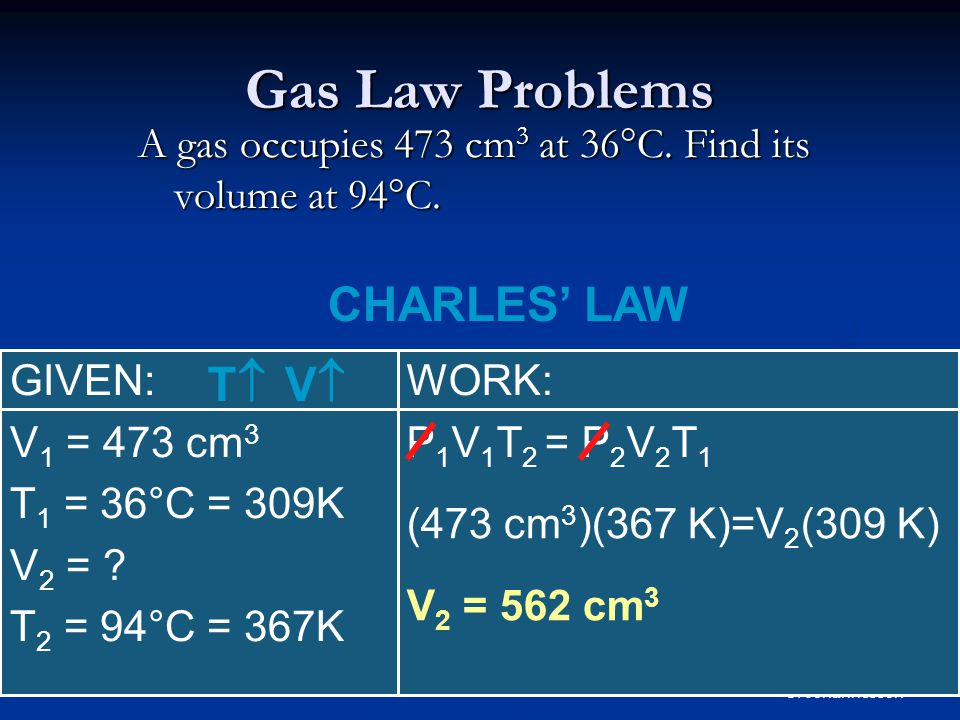 how to solve charles law problems