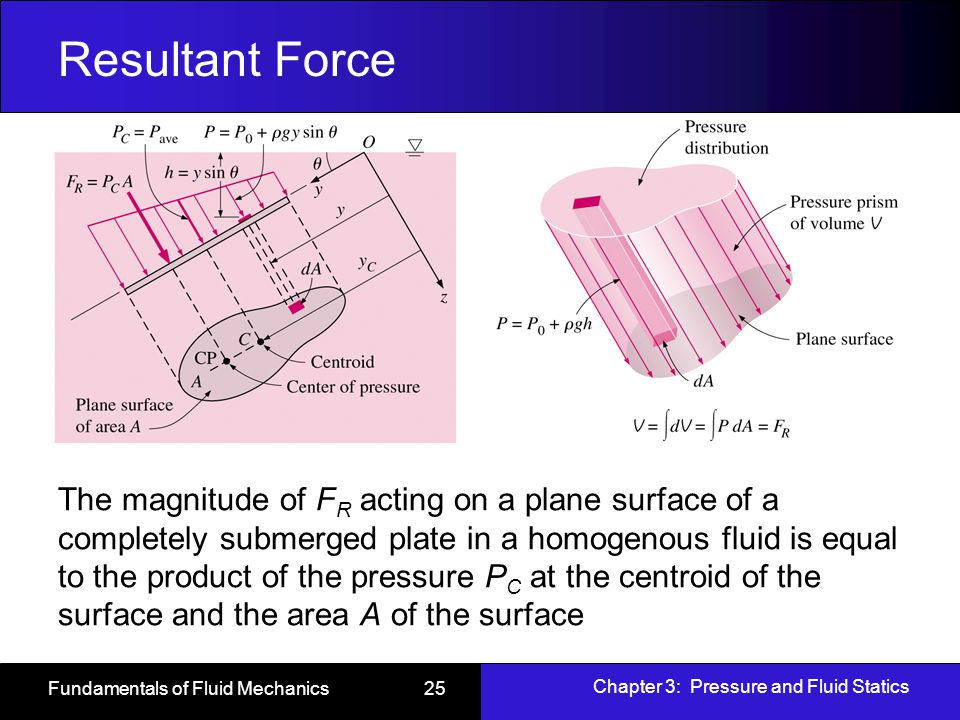 the hydrostatic thrust acting on a plane surface engineering essay Department of mechanical and chemical engineering, heriot-watt university, riccarton, edinburgh eh14 4as, uk  the economics of surface engineering industry and, coupled  measures the frictional force acting at the end of lever arm.