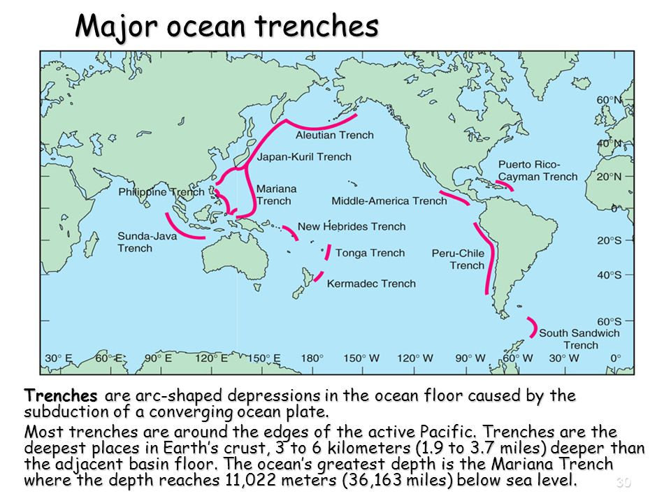 Chapter 4 continental margins and ocean basins ppt video online major ocean trenches trenches are arc shaped depressions in the ocean floor caused by the gumiabroncs Image collections
