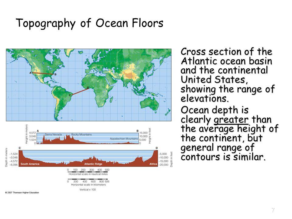 Topography Of Ocean Floors