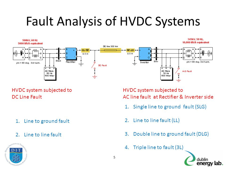What is Fault Analysis?