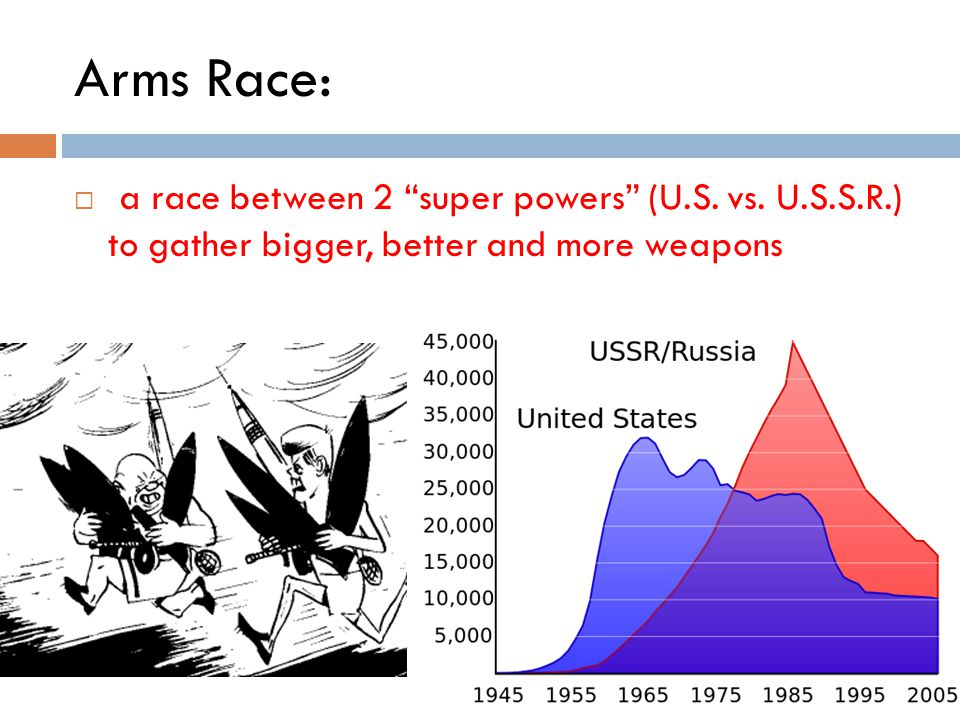 Arms Race: a race between 2 super powers (U.S. vs.