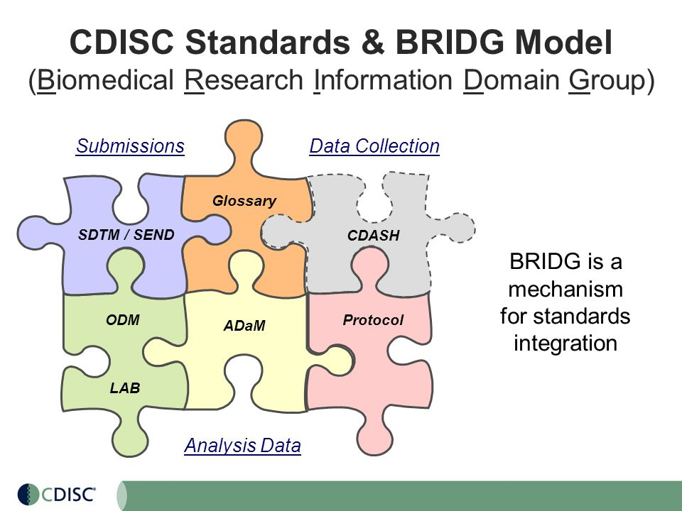 CDISC Standards: Connecting Clinical Research and ...