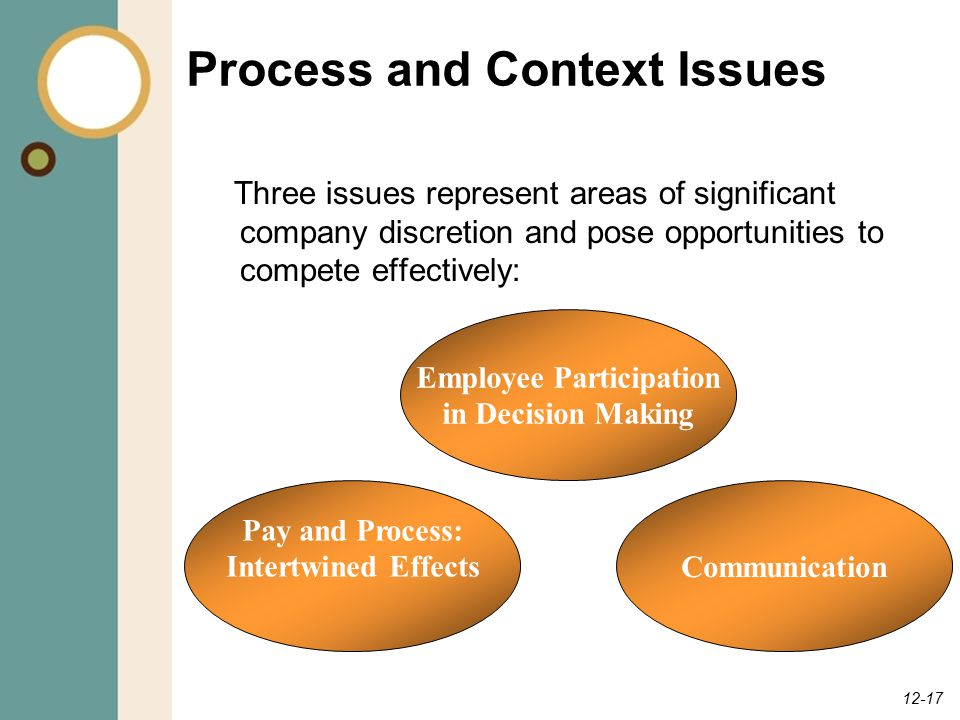 Process and Context Issues