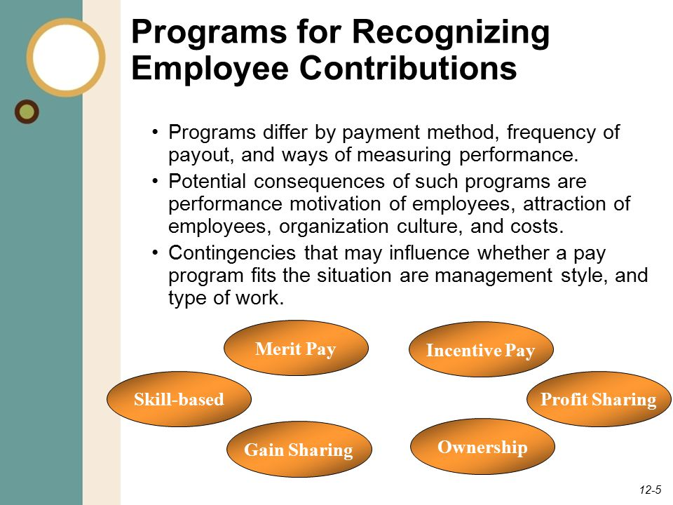 Programs for Recognizing Employee Contributions