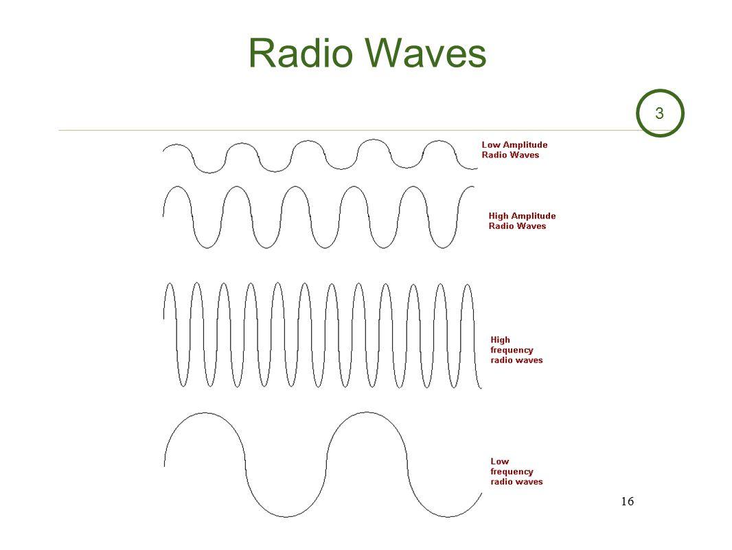 16 Radio Waves 3 16