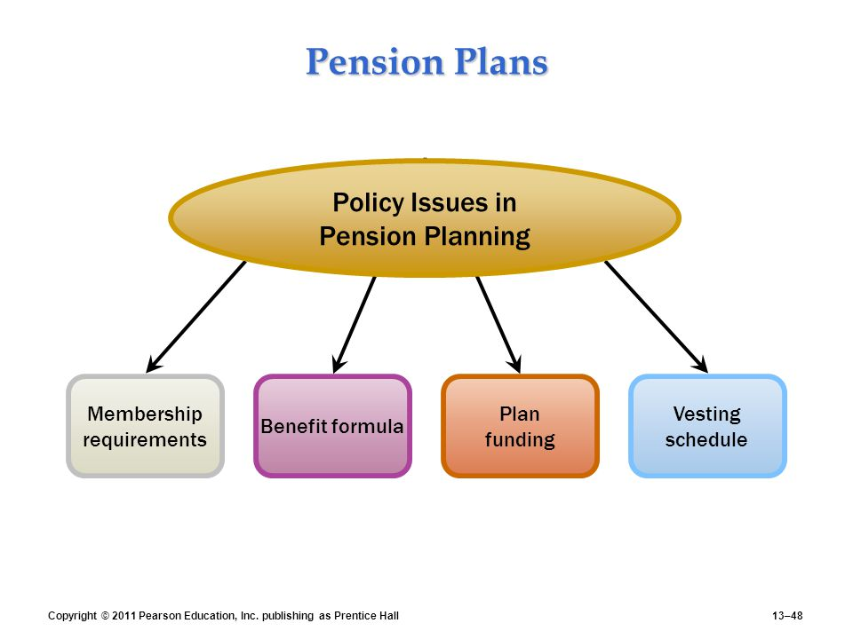 educational pension benefits and conflict management An employee may also pursue the issue through various avenues available such as the office of special counsel, merit systems protection board, orm, department of labor, office of personnel management, the negotiated and administrative grievance procedures, adr, and the employee assistance program.