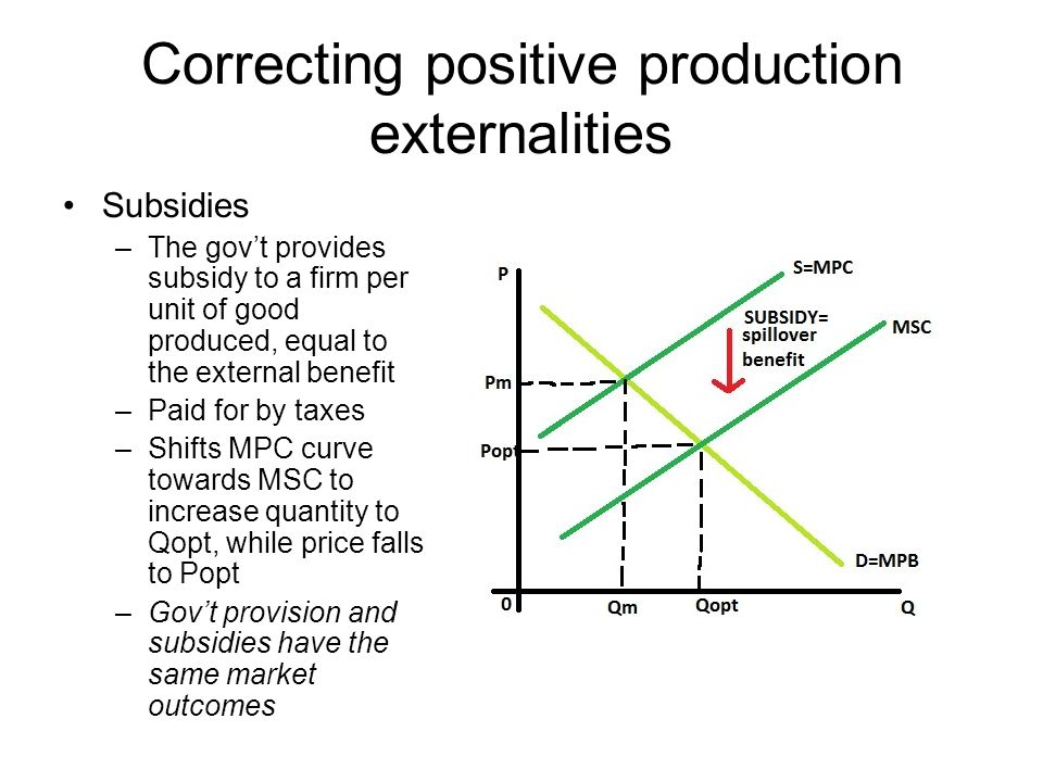 Correcting positive production externalities